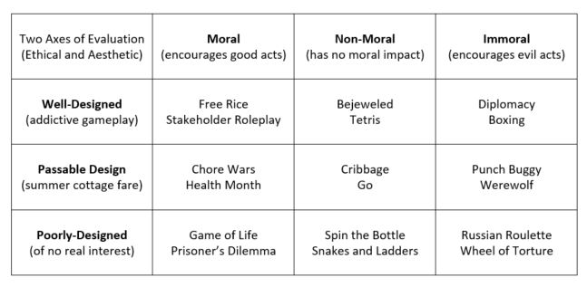 an analysis of moral and immoral How declining moral values cause civilizations to die great civilizations are not timeless during their lifespan, they produce great innovations, stunning technological advancements, and archive vast caches of knowledge, but inevitably - they will collapse and die.